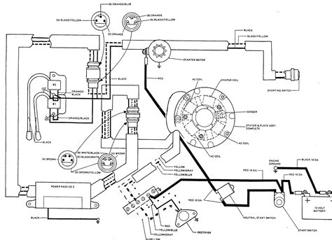 johnson 150 outboard motor diagram wiring diagram with