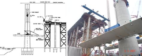 heavy lifting after c section constructability considerations in long span bridge design