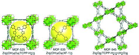 E M O R Y Zirconia Series 11emo149 1 stoddart mechanostereochemistry