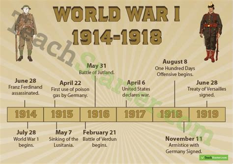 ww1 biography ks2 17 best images about bulletin boards on pinterest bible