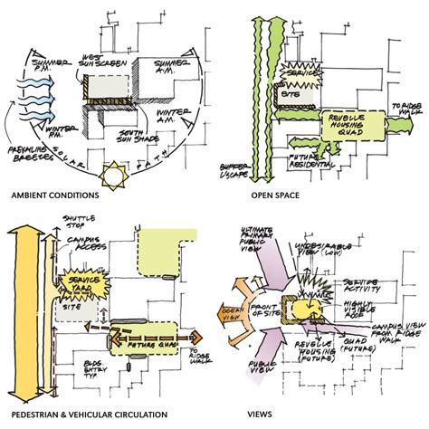 schematic design building layout housing dining services administration building studio