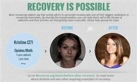 Can Someone Detox From Heroin At Home by Going Through The Horrors Of Addiction And Finding In