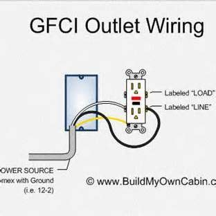 electrical gfci outlet wiring diagram stuffelectricity pinterest electrical wiring