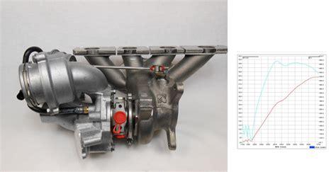Audi S3 8l Upgrade Turbolader by K04 064 Upgrade Turbolader Borgwarner Turbo Parts De