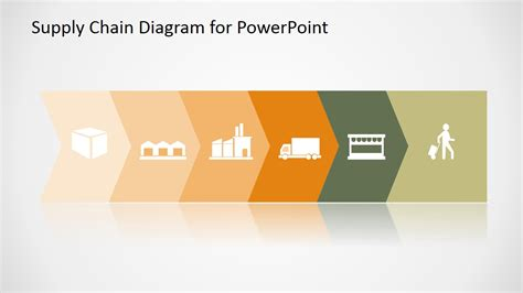 Supply Chain Powerpoint Diagram Flat Design Slidemodel Supply Chain Presentation Template