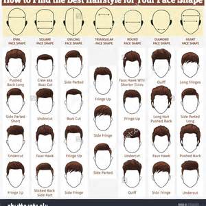 names of hairstyles hairstyle names for men haircuts styles 2017