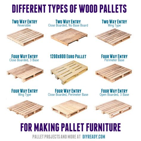 what different types of wood are needed for cabinets floors and roofs standard pallet size pallets wood pallets and craft