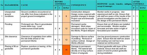 environmental aspects register template environmental aspects register template images template
