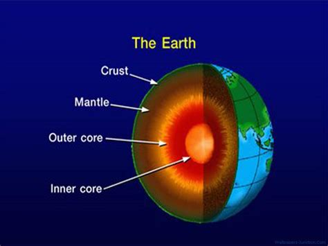 Interior Layers Of The Earth by Layers Of The Earth Wallpapers