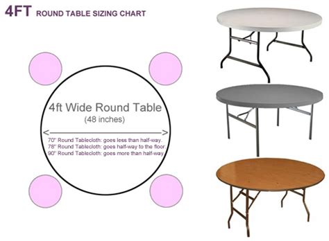 what size tablecloth for 48 table what size tablecloth for 4ft table