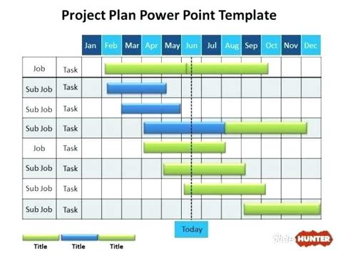Plan On A Page Template Project Scope Management High Level Ppt Business High Level Project Plan Template Ppt