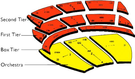 kennedy center opera house kennedy center opera house seating chart kennedy center opera house seats ticketwood