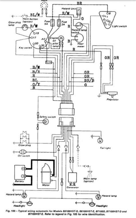 kubota bx2230 wiring diagrams wiring diagram schemes