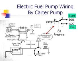electric fuel pump wiring diagram