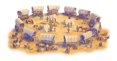 circle the wagons attacks on wagon trains in history and books circle the wagons help is all around you