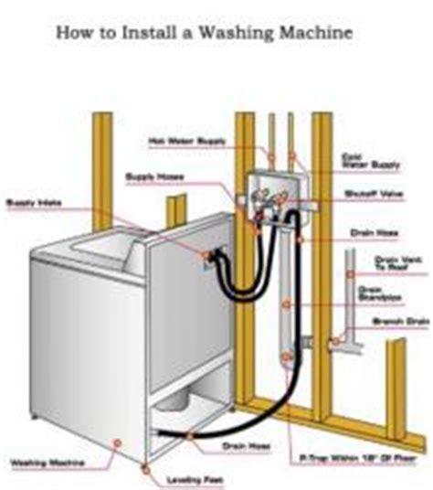 Bathtub Pop Up Drain Stopper P Trap Diagram P Get Free Image About Wiring Diagram
