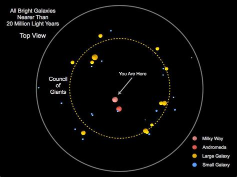 How Is A Light Year In Earth Years by New Study Maps Out Bright Galaxies Within 35 Million Light
