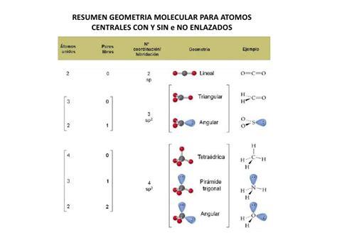 figuras geometricas moleculares geometr 237 a molecular e hibridaci 243 n de orbitales at 243 micos