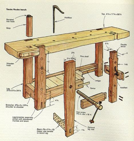 woodworkers bench plans woodwork roubo workbench plans pdf plans