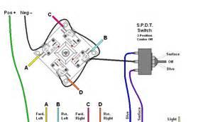 rov wiring diagram car wiring diagrams