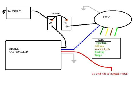 wiring diagram trailer brake wiring diagram