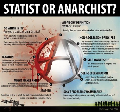 political biography definition statism vs anarchism freedom anarchy philosophy