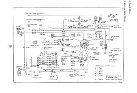 yanmar 1500 tractor wiring diagrams yanmar alternator