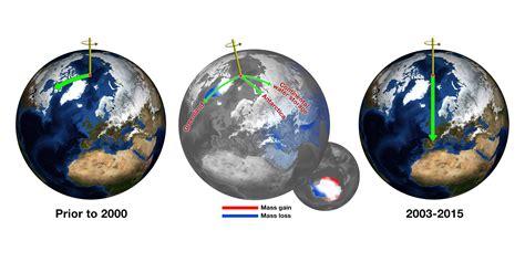oscilacion del eje de la tierra estudio resuelve dos misterios acerca del bamboleo de la