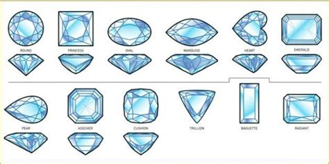 selecting shapes and cuts rings with