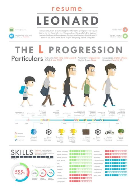 Skill Example For Resume by How To Make An Infographic Resume Updated Venngage