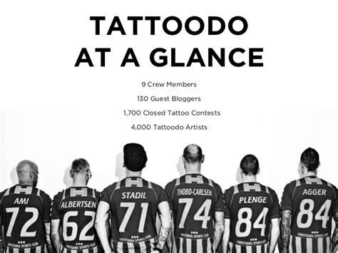 Mbm Vs Mba by Tattoodo Crowd15