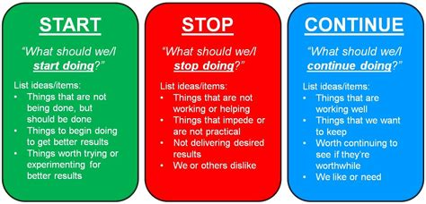 start stop continue template bob tiede leading with questions stop start continue