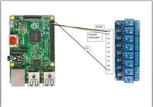 raspberry pi home automation lights computers cctv and more makezilla