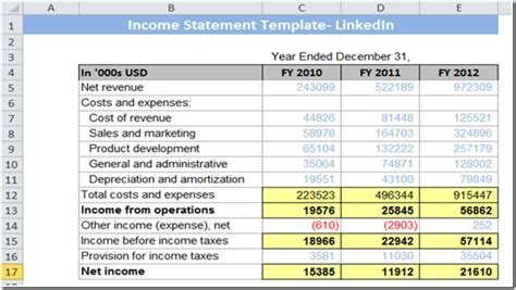exle cash flow statement and balance sheet learn how to prepare a cash flow statement template in excel