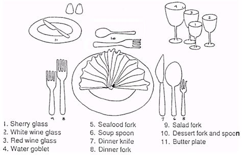 table setting diagrams basic place setting diagram basic free engine image for