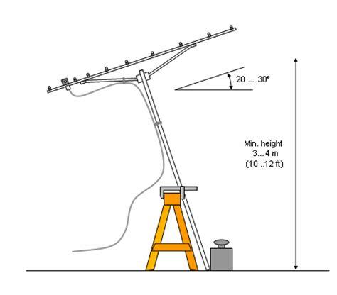 vhf car antenna car repair manuals and wiring diagrams