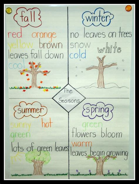 a season in my books today in grade learning about the seasons