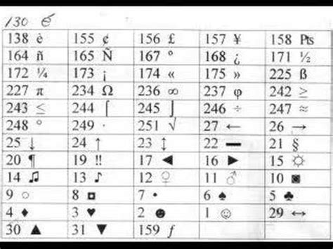Alt Infinity Sign Alt Key Symbol Codes