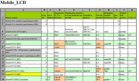 Spreadsheet Mobile by Interesting Mobile Phone Lcd Spreadsheet 171 Adafruit