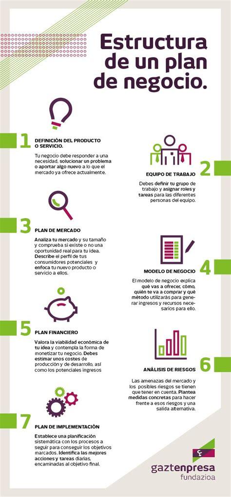 estructura de la fisco agenda 2016 claves para hacer un buen plan de negocio gaztenpresa