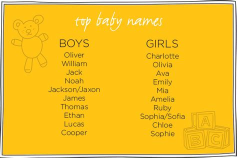 best name best baby names what s and what s not