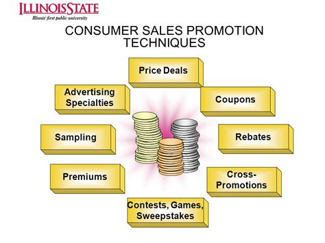 Sweepstakes Sales Promotion - promotion and integrated marketing communication ppt video online download