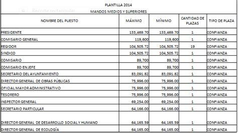 tabuladores de impuestos salarios tabuladores de sueldos y salarios 2016 escala salarial o