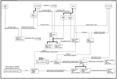 conceptual data model visio visio shape definitions best free home design idea