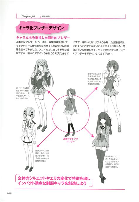 Baju Sekolah Anime how to draw school mendesain seragam sekolah komunitas jgc