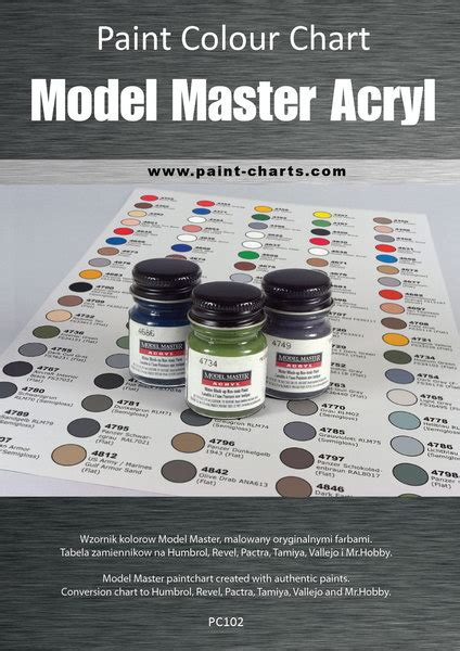 paint colour chart model master acryl 12mm pjb pc102