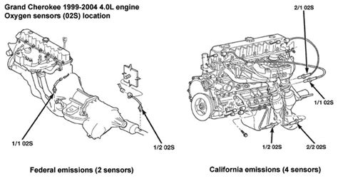 P0141 Mitsubishi Endeavor Solved Where Is Bank 2 Sensor One On A Cadillac Cts Fixya