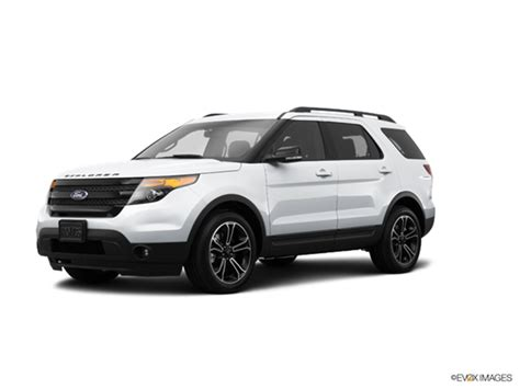 blue book value used cars 2012 ford explorer parental controls 2015 ford explorer kelley blue book