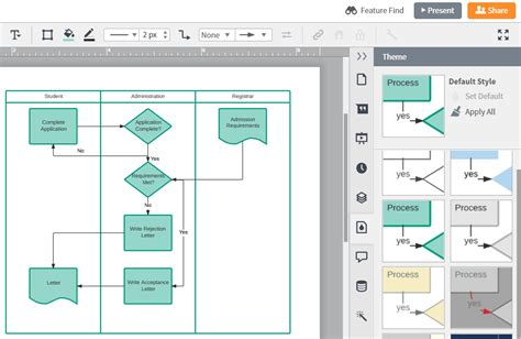 How To Create A Swimlane Diagram In Powerpoint Lucidchart Swimlanes In Powerpoint