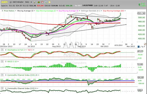 Hkj Triangle Segiempat Instant Ius instant replay technically speaking market analysis and theory